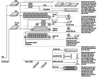 Epiphone B Guitar Wiring Diagram in addition Guitar Wiring Diagrams Humbucker further H H Pickup Wiring 47472 also Hagstrom Wiring Diagrams together with Harmony Wiring Diagram. on prs humbucker wiring diagram